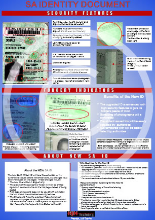 SA Identity Document Poster